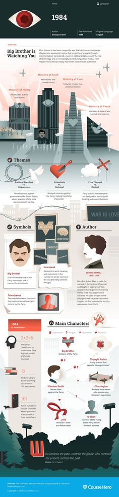 1984 by George Orwell - Study Guide Overview Infographic english British Literature, Classic Literature, George Orwell, Books And Tea, Book Infographic, Teaching Literature, E Book, Book Summaries, Teaching English