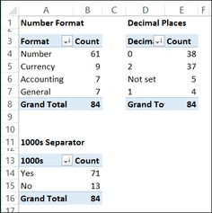 c how to change a access design to number format