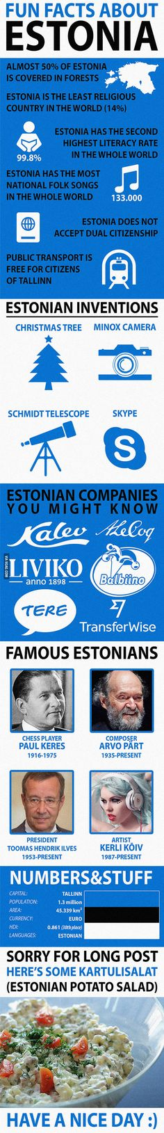 Fun Facts about Estonia