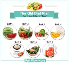 The GM Diet Plan: How To Lose Weight In 7 Days?  Hmmm, I'd like to read up on this.  I like that it is a vegetarian diet & I could incorporate it into my 5:2 plan I already follow. ***Followup*** This was terrible!  I couldn't do it.  I ate more the first day than I have in ages & I was starving!  I would rather fast 2 days a week, it's easier. ~ Jenn :)