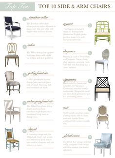 Top 10 Side Chairs & Arm Chairs @Sarah Chintomby Chintomby Chintomby Chintomby Nasafi Grayce