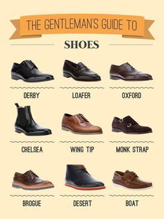 The Gentlemen's Guide to Shoes...cool!