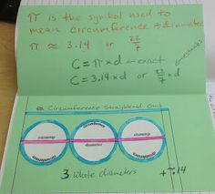 Gr 06 Introduction to Pi foldable