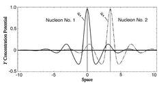 fisica cuantica formulas - Buscar con Google
