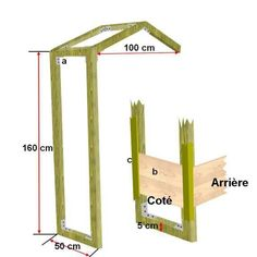 Backyard Storage Sheds, Shed Storage, Shed Plans, Garden Planning, Woodworking Plans, Pergola, Palette, Outdoor Structures, How To Plan