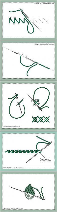 Types of stitches in embroidery detail in Illustration Courtesy: www. Diy Embroidery By Hand, Hand Embroidery Stitches, Embroidery Techniques, Ribbon Embroidery, Cross Stitch Embroidery, Hand Stitching, Crazy Quilting, Needlepoint Stitches, Needlework