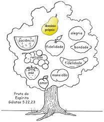 Resultado de imagem para fruto do espirito de deus infantil