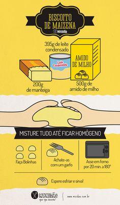 Receita-ilustrada de biscoito de Maizena