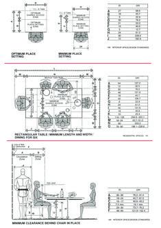 Dinning Spaces | Human Dimension & Interior Space, J.Panero & M.Zelnik.