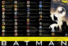 "DC Comics Celebrates ""Batman Day"" with Timeline Poster, Cover Reveal - http://www.comicbookresources.com/?page=article&id=53242"