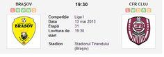 Brasov – CFR Cluj avancronica si pronostic (13.05.2013)