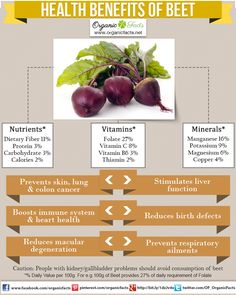 From heart health to birth defects, Beets are as beneficial as they are tasty! http://goo.gl/4Rmi62