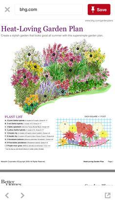 Perennial Garden Plans, Flower Garden Plans, Garden Design Plans, Flowers Garden, Perennial Gardens, Perennial Plant, The Plan, How To Plan, Flower Landscape