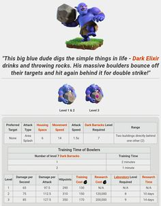 Troops: Bowler. Clash Of Clans Army, Clash Of Clans Troops, Clash Of Clans Hack, Archer, Good To Know, Weapon, Pdf, Games