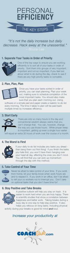 How to Be More Productive and Effective. productivity tips Professional Development, Self Development, Personal Development, Leadership Development, Life Skills, Life Lessons, Curriculum Vitae, Time Management Tips, Motivation