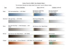Colors Chart for NMM ( Non Metallic Metal )