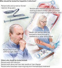 Hepatitis C 2014-08