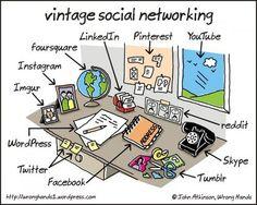 Vintage social media.