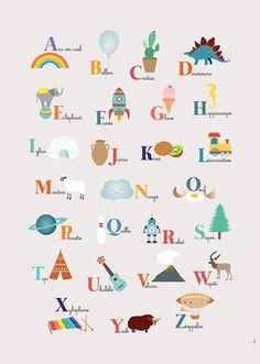 Un poster utile pour apprendre l'alphabet à vos enfants de manière ludique