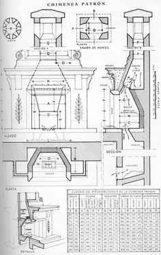 Imgur: The magic of the Internet Rumford Fireplace, Build A Fireplace, Stove Fireplace, Fireplace Design, Design Barbecue, Tyni House, 2 Bedroom House Plans, Wood Fired Oven, Rocket Stoves