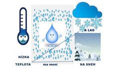 Zborovna.sk – portál pre učiteľov Google, Hampers