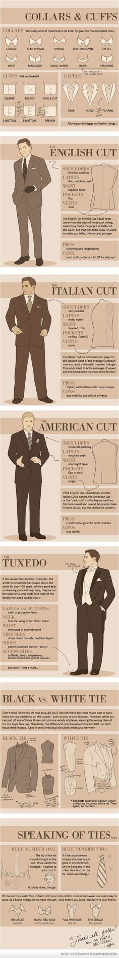 Guide to Men's Clothing: Collars & cuffs, Suit cuts, Tuxedos, and ties. (It's a guide for drawing these items, but it's a perfect reference.)
