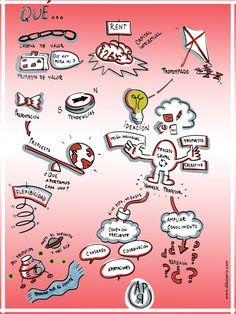 Dibujario: Fernando de Pablo: Talleres de Innovación para Aprender a pensar al revés