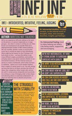 INFJ - so true about communicating through writing Infj Mbti, Intj And Infj, Enfj, Infj Traits, Infj Personality, Myers Briggs Personality Types, Advocate Personality Type, Personalidad Infj, Myers Briggs Infj