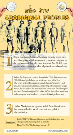 Who Are Aboriginal People?  Before Europeans discovered Australia, the only people there were Aboriginals, the descendents of groups who migrated to the north coast of Australia from Southeast Asia 50,000 years ago and who, in time, spread to all parts of the subcontinent.  http://www.harunyahya.com/en/books/8268/The-Evolution-Impasse-I/chapter/4880/--a--