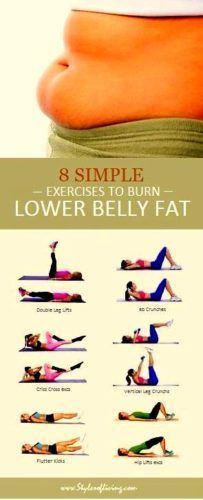 Best exercises for belly fat reduction