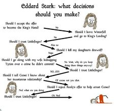 Eddard Stark: what decisions should you make?