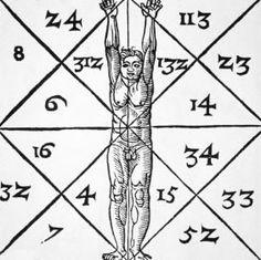 numerologia Pitágoras