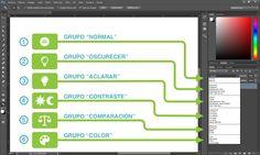grupos_blend_modes