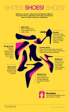 An infographic on choosing the right wedding shoes. Click on the link for a more comprehensive post.