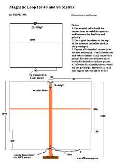 A magnetic loop antenna for HF - Simone - Ham-Radio Ham Radio, Ant, Magnets, Italy, News, Creative, Ants, Italia