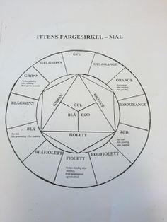 Design og håndverk - Interiør og utstilling: Ittens fargesirkel