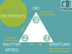 14 best photography cheat sheets images photography cheat sheets