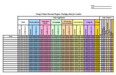 Personal Progress Tracking Chart - all the girls on one sheet... (Editable)