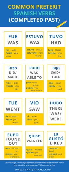Common Spanish Verbs & Words You Need to Know High-frequency verbs in the Spanish imperfect-- these are the most important verbs to know first. You can grab these as a printable to keep around the house as your family learns Spanish together! Common Spanish Phrases, Spanish Help, Learn To Speak Spanish, Spanish Basics, Spanish Lessons, Learn English, French Lessons, Learn French, Spanish Sayings