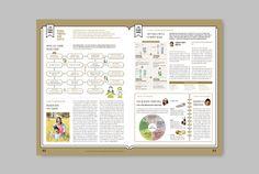 Ad Layout, Book Design Layout, Album Design, Page Design, My Design, Editorial Layout, Editorial Design, Print Design, Graphic Design