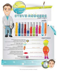 creative resume by steve rodgers