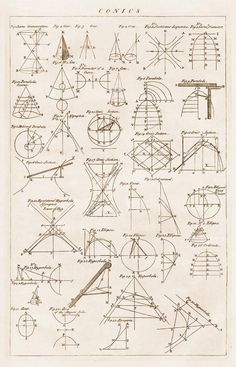 Old Drawing. Illustrations to Geometry. Geometry Art, Sacred Geometry, Math Formulas, Math Art, Golden Ratio, Art And Architecture, Geometric Shapes, Physics, Illustration