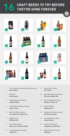 Craft Beers to try before they're gone forever