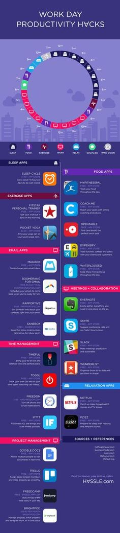 Here are best productivity apps to sustain your focus and productivity.
