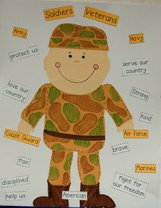Veterans Day - Classroom, teacher, school www. Classroom Fun, Future Classroom, Classroom Activities, Holiday Activities, Preschool Education, Classroom Crafts, Group Activities, First Grade Parade, Teaching Social Studies