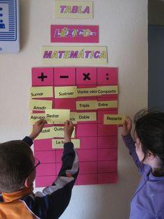 Resultado de imagen de murales matematicas primaria