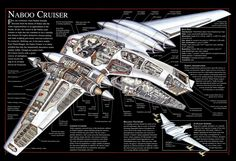 J-type diplomatic barge (ep2) The J-type diplomatic barge is also often referred to as the Naboo Royal Cruiser. It is used as the main form of transport for Naboo's queen and royal entourage and succeeded the J-type 327 Royal Starship.