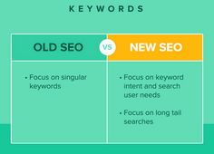 5 Things You Need to Know About Social Media & SEO quicksprout infographic image 01