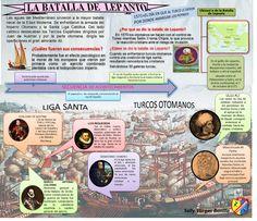 España, como país católico emprendió la lucha contra los turcos que se acercaban peligrosamente al mediterráneo europeo