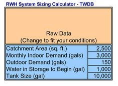 Rainwater Calculators - American Rainwater Catchment Systems Association